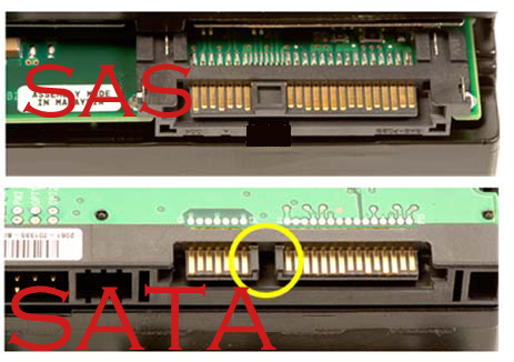 Difference between SAS, Near Line (NL) SAS, and SATA – HeelpBook