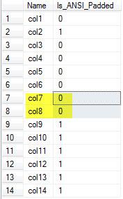 SQL Server - ANSI_Padding and Scripting from SSMS