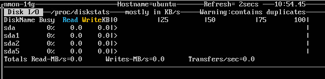 Linux - Monitor Disk I/O on Terminal (RHEL/Debian/Ubuntu/CentOS)